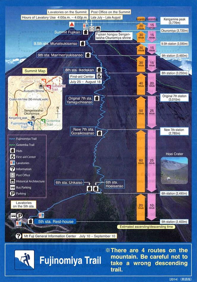 fujinomiya-trail